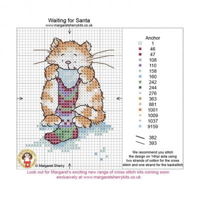 Скачать схемы вышивки котиков