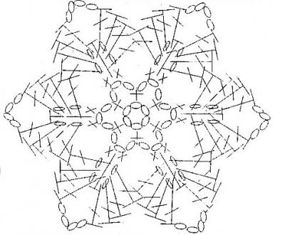Вязание крючком узоров: цветок